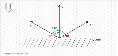 isometrie 01 - L'isométrie, tendance pérenne du design !
